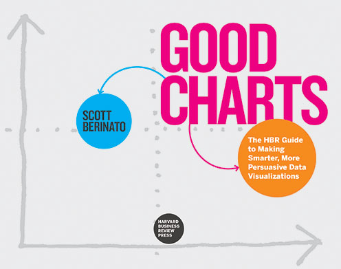 good charts cover