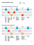 hbr web graphic processes