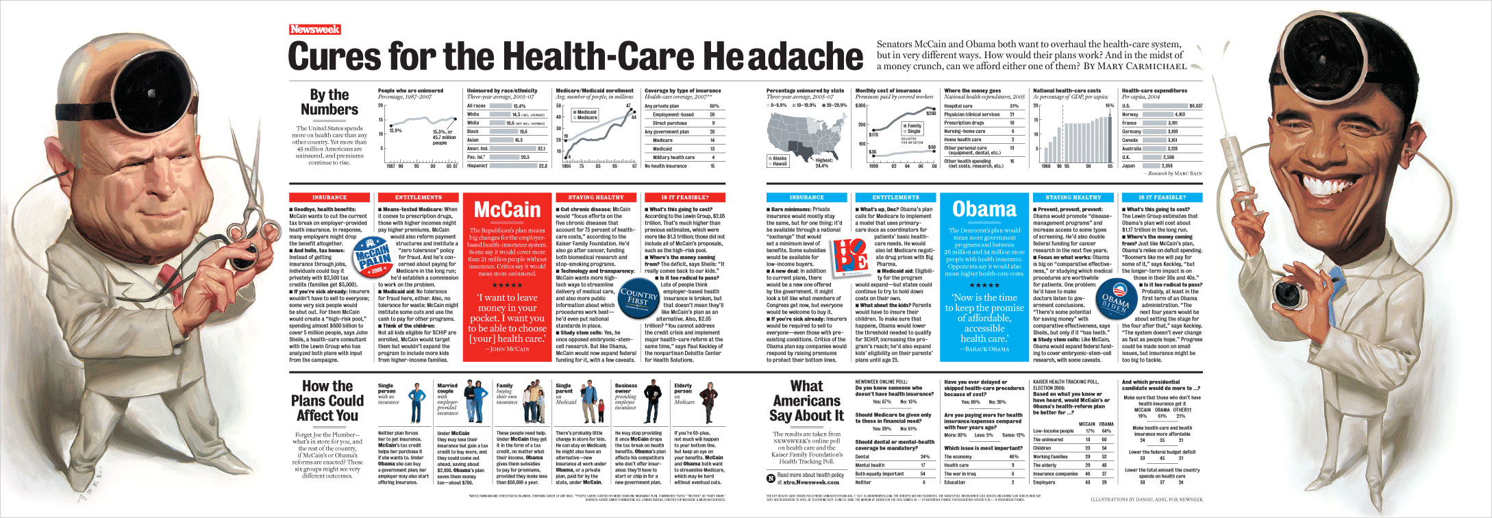 healthcare gatefold