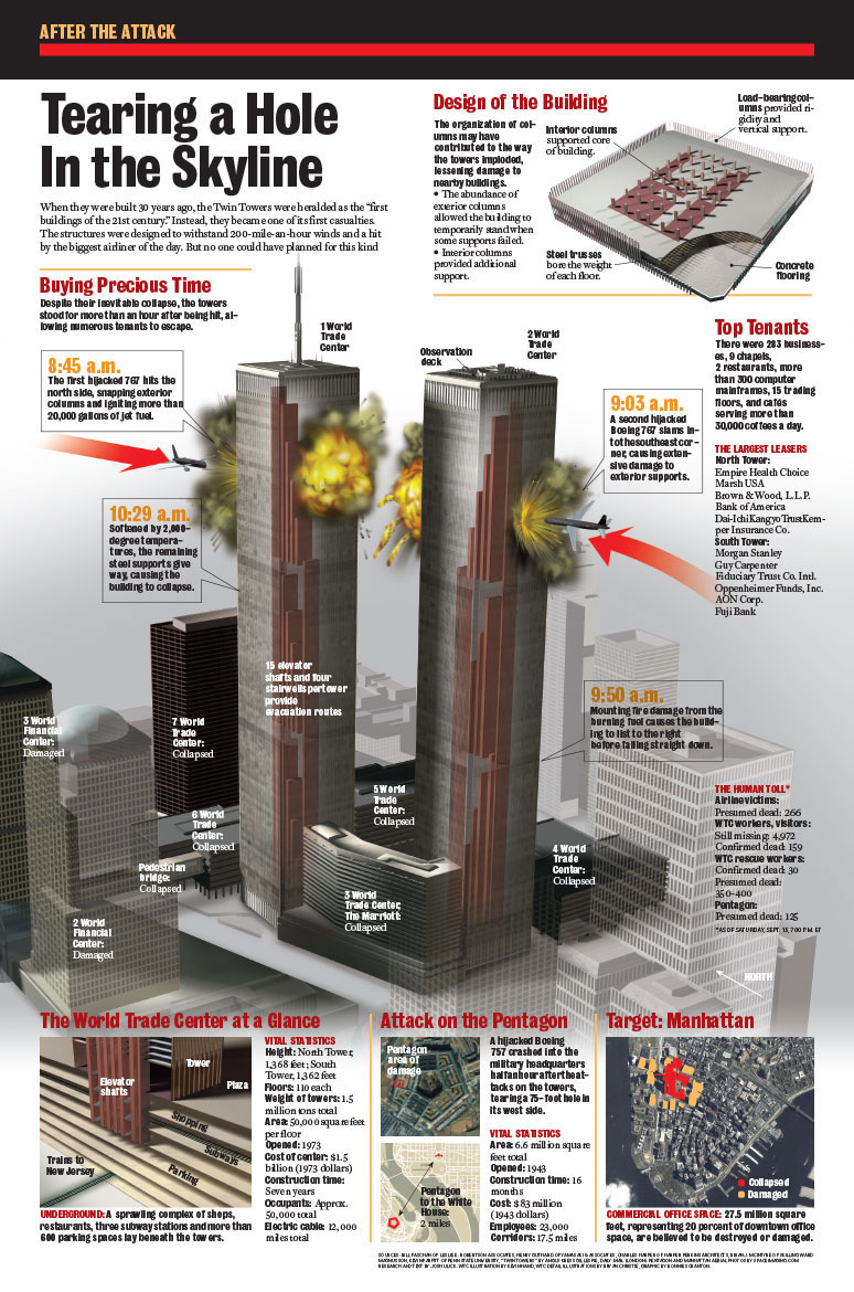 newsweek world trade center graphic by bonnie scranton, kevin hand, and bryan christie